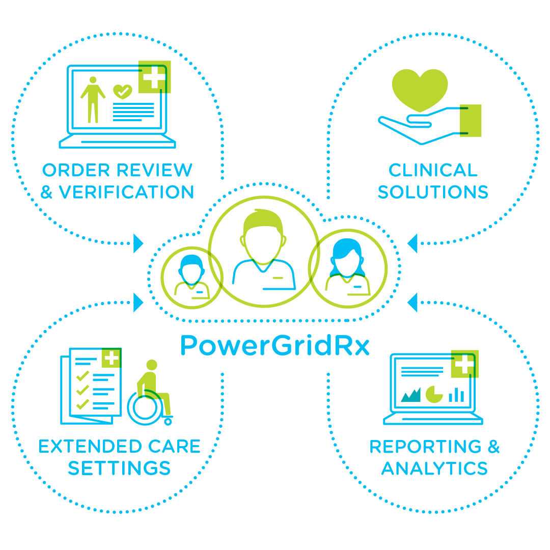 PowerGridRx cloud-based enterprise platform for clinical medication management